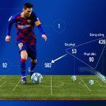 700 bàn của Messi đến như thế nào
