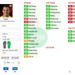 Fifa Online 3: Thẻ +10 đầu tiên của mùa '08E đã có mặt trên TTCN