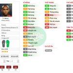 Henry mùa 08 có xứng đáng được vào Best Players?