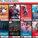 Xuất hiện lộ trình ra mắt game trong năm 2020 và tương lai của Riot Games