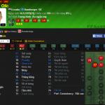 FIFA Online 3: TOP 4 tiền đạo thuận chân trái tốt nhất thẻ E08