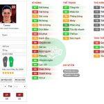 Torres '08E: Sự khác biệt sau khi vào Best Players
