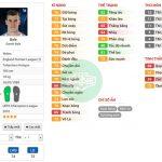 Những cầu thủ nổi lên nhờ đá giải trong FIFA Online 3 – Phần 1