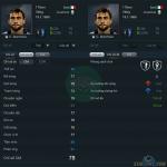 FO3: Danh sách những tiền vệ trung tâm đáng chơi nhất hiện nay – Phần 1