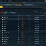 FIFA Online 3: Game thủ rao bán với giá account sốc gây xôn xao
