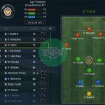 FIFA Online 3: Đội hình những ngôi sao không có duyên với Euro 2016