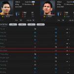 FIFA Online 3: Messi có cần kỹ thuật 5 sao?