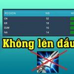 Chỉ vì lối lên đồ sai lầm mà các Xạ Thủ Hàn Quốc đã mất đi danh hiệu Ezreal giỏi nhất thế giới