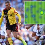 Tiền đạo Watford hầu như chỉ giao bóng khi gặp Man City