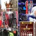 Berbatov gợi ý Harry Kane rời Tottenham