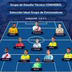 Messi, Sanchez vắng bóng trong đội hình tiêu biểu Copa America 2019