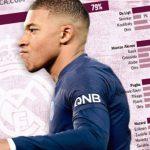 CĐV Real muốn mua Mbappe, hờ hững với Neymar