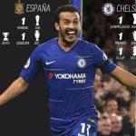 Pedro hoàn tất bộ sưu tập danh hiệu vĩ đại