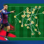 Lối chơi tiki-taka đang trở lại với Barca