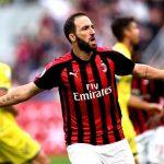 Higuain lập cú đúp, Milan nối dài mạch bất bại