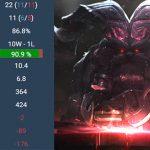 Ornn đạt tỉ lệ thắng áp đảo ở CKTG 2020 vậy mà Riot Games vẫn có dự định buff thêm