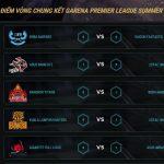 Hướng dẫn cập nhật nhanh diễn biến các trận đấu GPL Mùa Hè 2015