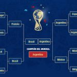 Argentina vô địch World Cup 2018 dựa theo hành vi người dùng internet