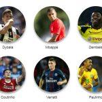 Barca sẽ tiêu núi tiền bán Neymar như thế nào