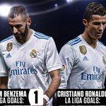 Ronaldo - Benzema là bộ đôi tiền đạo tệ bậc nhất châu Âu hiện nay