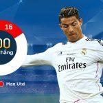 100 bàn của Ronaldo ở Cup châu Âu đến như thế nào