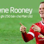 Rooney lập kỷ lục ghi 250 bàn cho Man Utd như thế nào