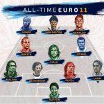 Ronaldo có tên trong đội hình Euro hay nhất mọi thời đại